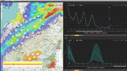 IWES Energy Forecaster