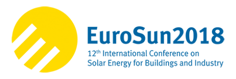Join the EuroSun 2018 Call for Papers